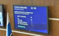 Rusiyada erməni əsilli deputat mandatdan məhrum edilib