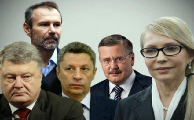 Ukraynada prezidentliyə namizədlərin reytinqi açıqlanıb – Poroşenko şoumenə uduzur…